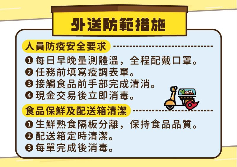 要求配合「高雄好家載」市場夜市外送人員需具備相關防疫措施。  圖片來源:高市府經發局